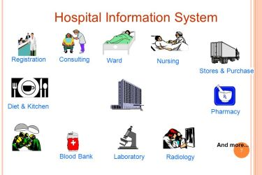 Hospital Operations Management Team in India, Operations Management Consultancy, Best Healthcare Management Company in India, Best Consultants for Training of Hospital Staff in India